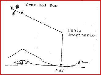 cruz-del-sur