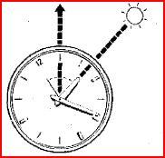 reloj-norte