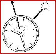 reloj-sur
