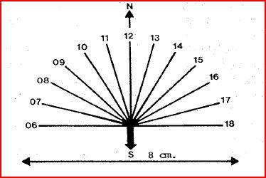 sombra-y-reloj-3
